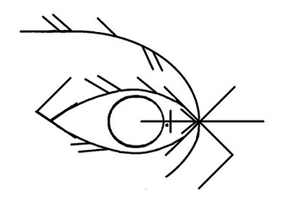 """Став """" Защита Лечение Глаз - 1, 2 """" Автор Tanis Ea_s14"""