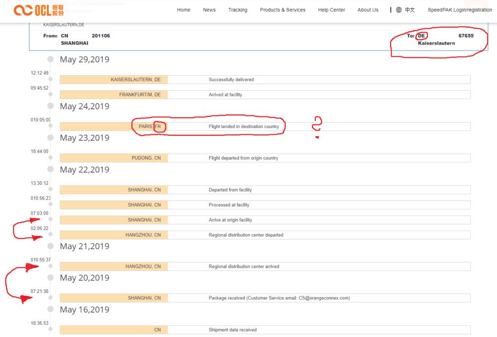 eBay and SpeedPAK from China Unbena11