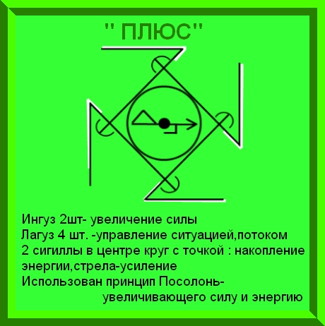 "Ставы ""Плюс"" и ""Минус""  Автор Fou-chatte 2ryofp10"