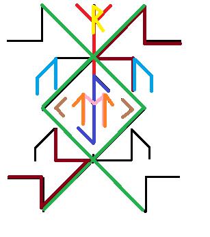 """Став """"Исцеление позвоночника от межпозвонковой грыжи"""", автор: Hrann Sveta Aedzza10"""