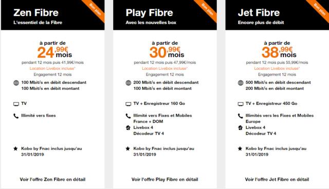 Etes vous raccordés à la fibre optique ? - Page 2 Orang10