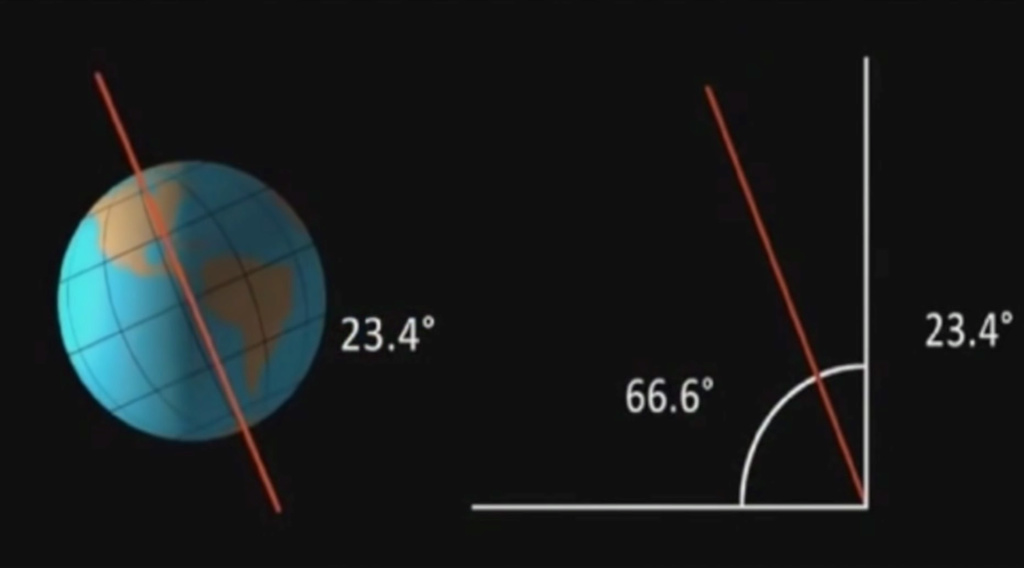 On Geocentrism and the Flat Earth 12189410