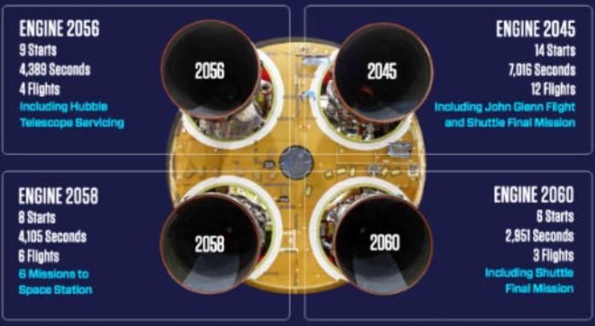 SLS block 1 (Orion Artemis-1) - NET novembre 2021 - Page 11 313