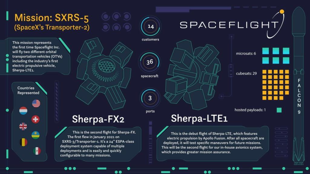 Falcon 9 (Transporter-2) - CCSFS - 30.6.2021 7caa9510