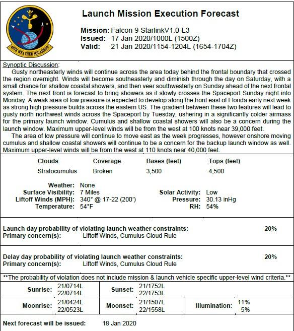 Falcon 9 (Starlink v1.0 L3) - CCAFS - 21.1.2020 Annota13