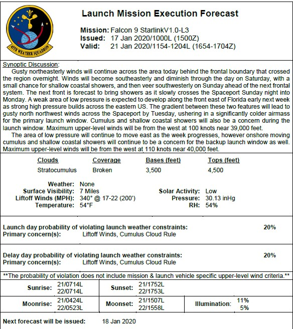 Falcon 9 (Starlink v1.0 L3) - CCAFS - 29.01.2020 [Succès] Annota13