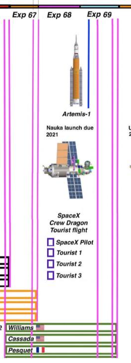 [Cinema] Tom Cruise en pourparlers avec SpaceX et la NASA Annota37