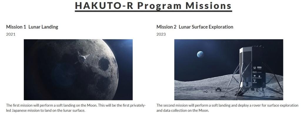 Hakuto-R Atterrisseur lunaire 2022 Jap10