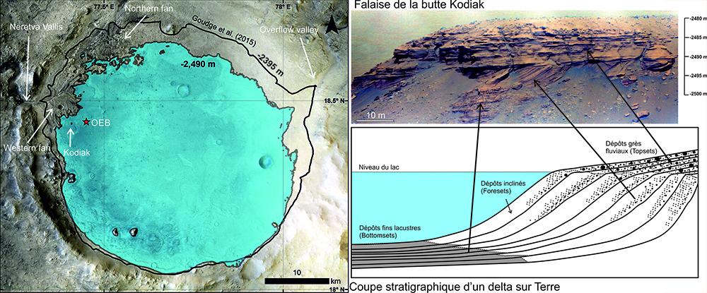 Mars 2020 (Perseverance - Ingenuity) : exploration du cratère Jezero - Page 23 M5jsmo10
