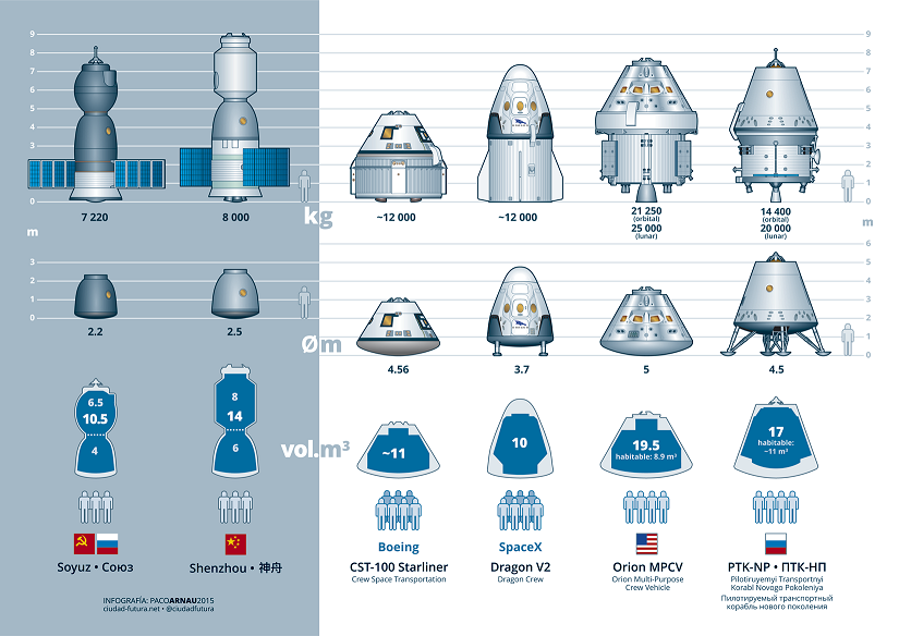 SpaceX-Falcons & Soyuz. Les prix réels entre hystérie et faux calculs ? Main-q10