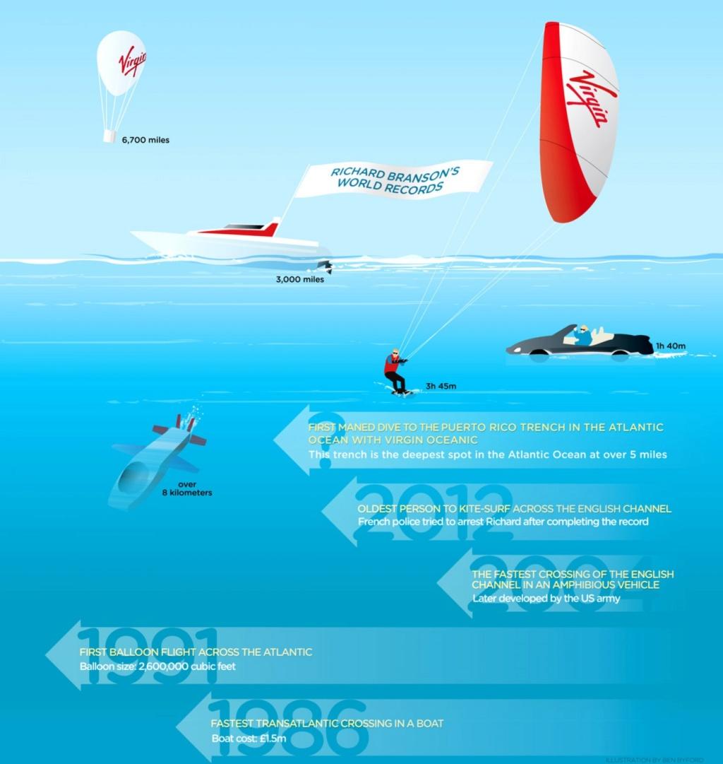 Vols touristiques suborbitaux, sprint final entre Branson et Bezos - Page 2 Richar10