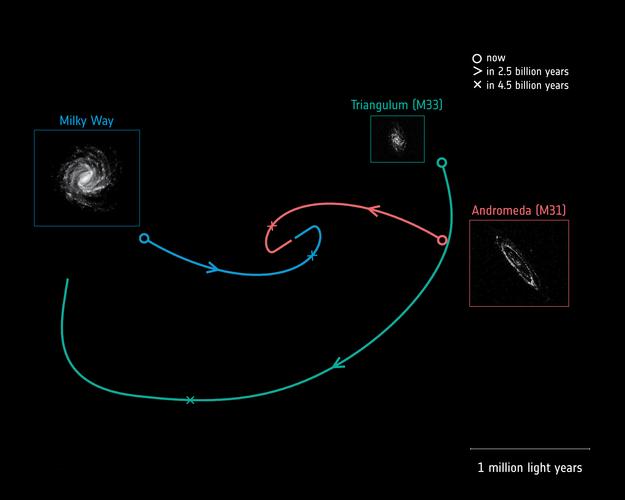 Suivi de la mission d'exploration de Gaïa - Page 3 Sans-t11