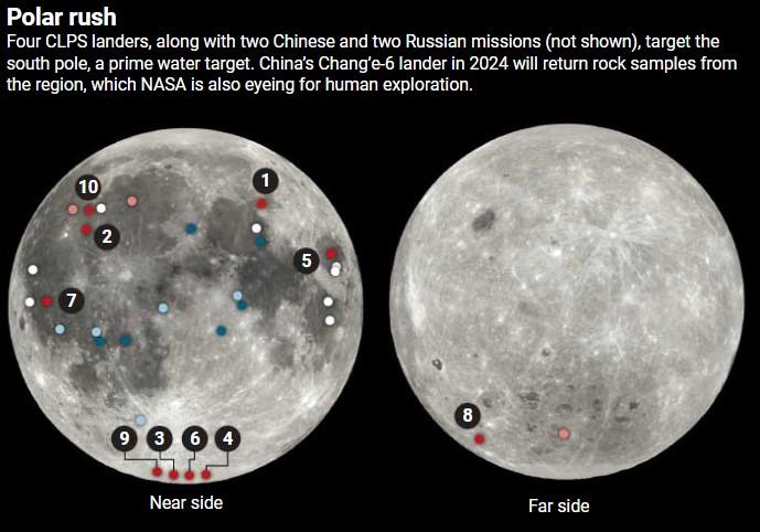 [Artemis] Contrats pour acheminer des CU sur la Lune (CLPS) - Page 3 Scienc10