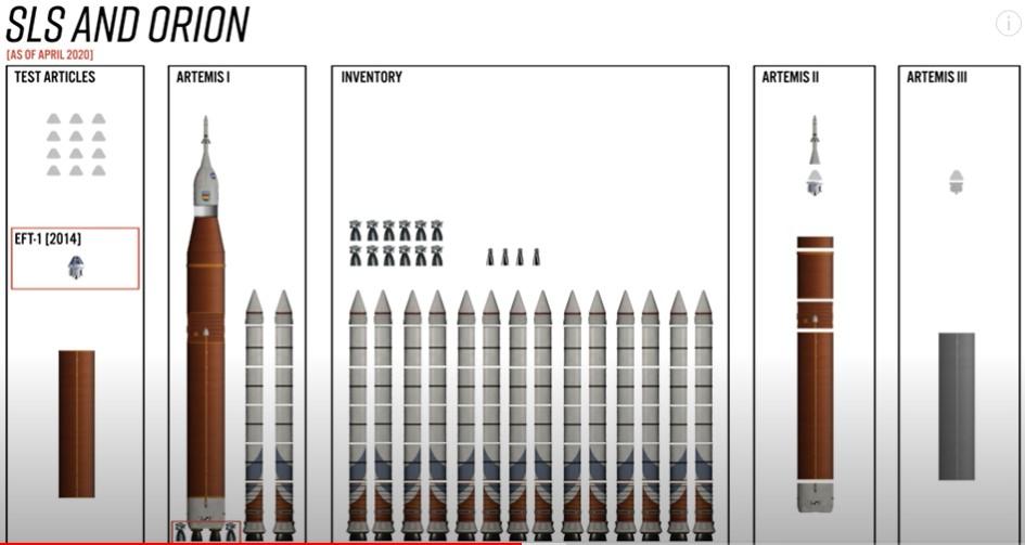 Développement du Space Launch System (2/2) - Page 35 Sls10