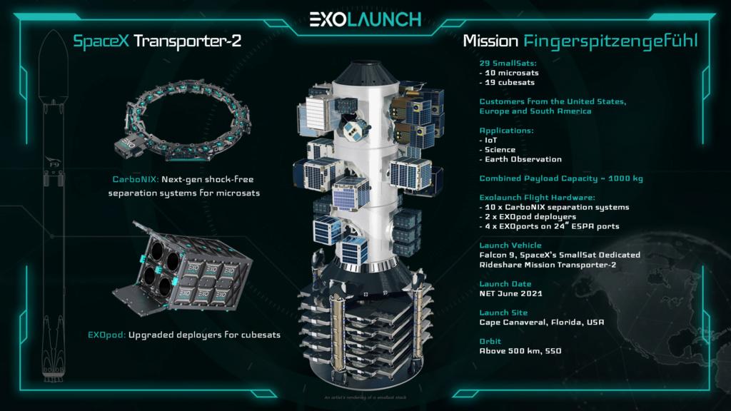 Falcon 9 (Transporter-2) - CCSFS - 30.6.2021 Transp11