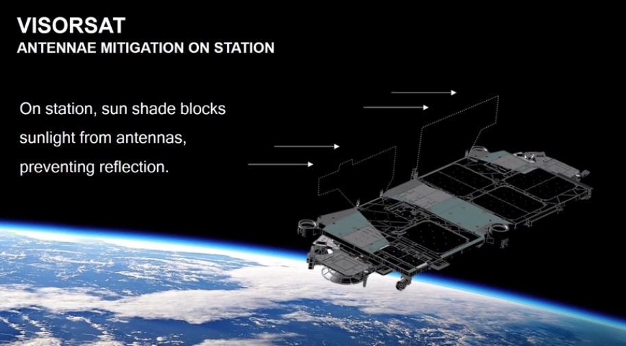 Pollution lumineuses des satellites Starlink et réaction de SpaceX - Page 8 Visors10