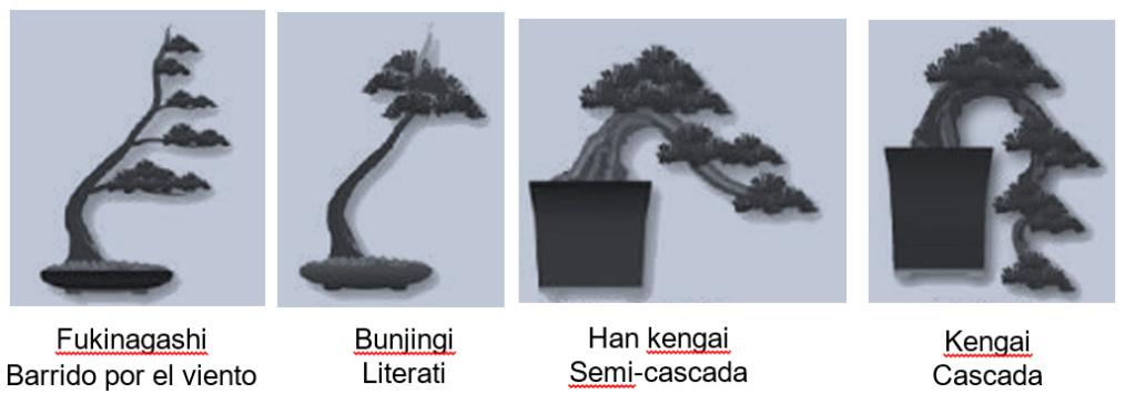 01-Fundamentos del diseño - lo básico 01-02_10