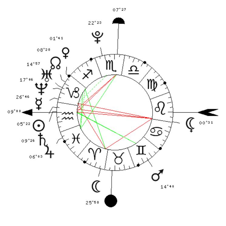 Synastrie et composite, avis ? Tzolzo17