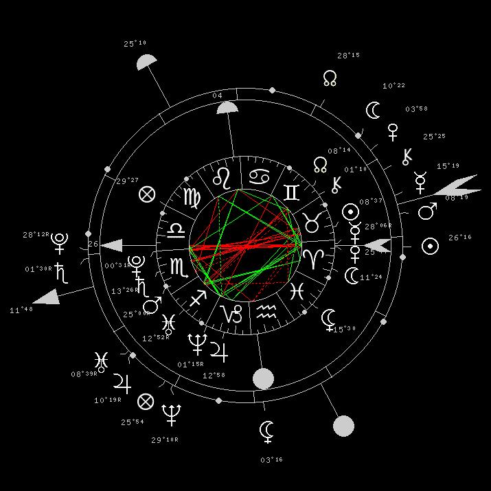 SYNASTRIE QU EN PENSEZ VOUS 1471-210
