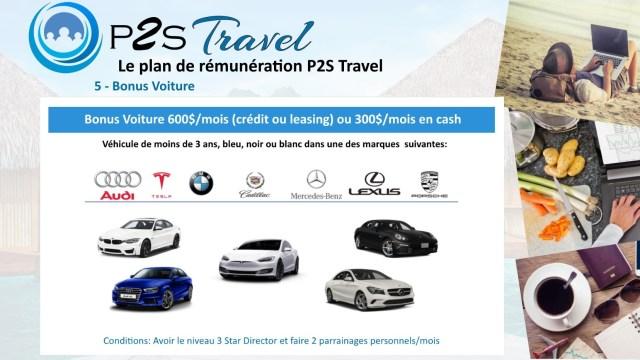 P2S Travel - Network by Léa Bonus_10