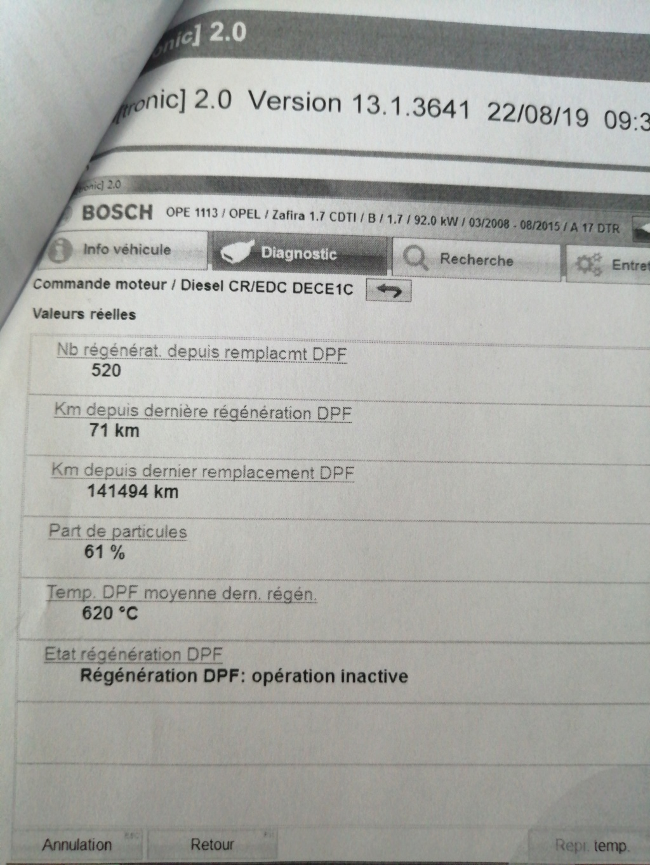 Problème FAP 15666310