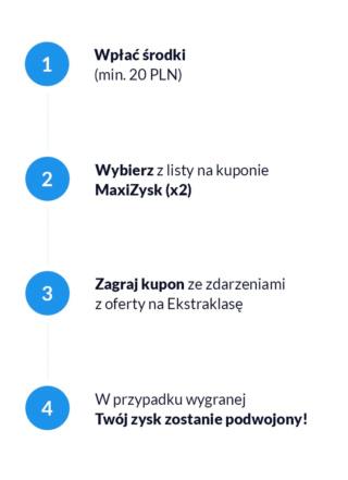 Forbet - promocje okazjonalne - Page 3 Maxizy15