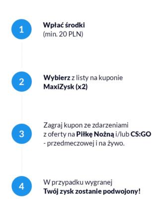 Forbet - promocje okazjonalne - Page 3 Maxizy16