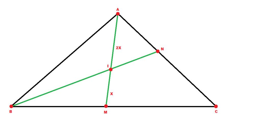 Teorema de Tales Ff10