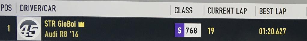 TEC R3 10 Hours of Homestead - GT4 Class 105% Verification Str_gi10