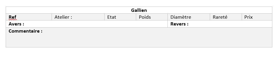 Réaliser un Carnet autopublié pour recenser nos antoniniens Gallie10