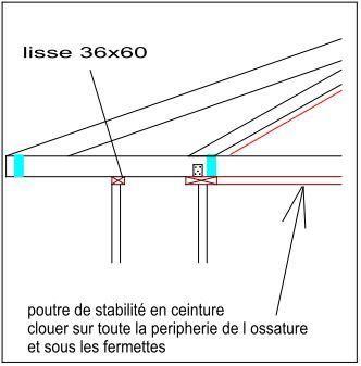 Fixation de fermettes industrielles bois 4 pentes Captur10