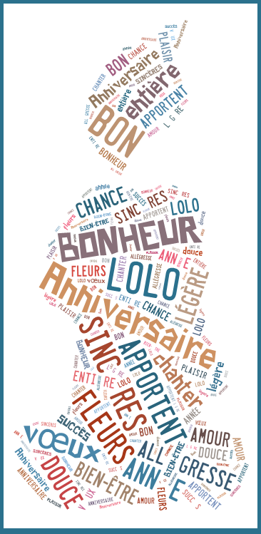 Joyeux anniversaire Lolominiatures  Lolo410