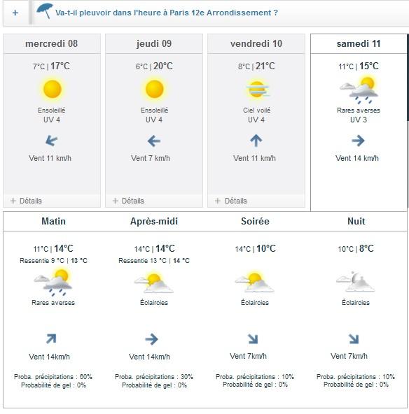 Billets VERSION SCRAP 2015 à Paris - Page 13 Meteo10
