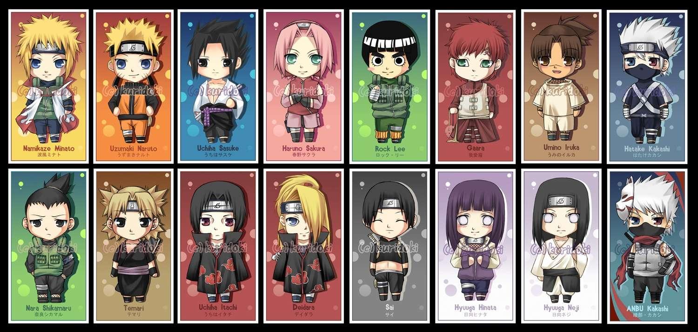 Quel est votre personnages préféré ? ( Naruto) -wf9h311