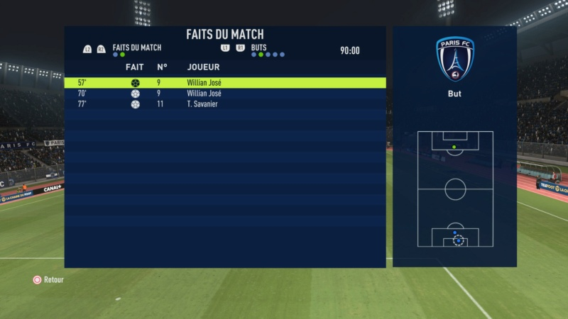 [PS5-FIFA 21] WTF !!! Theboss s'installe à Paris ! - Page 10 32_j2410