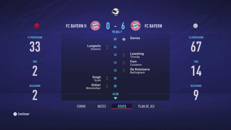 [PS5-FIFA 21] Le Bayern en crise, Theboss à la rescousse ! - Page 3 63_j1910