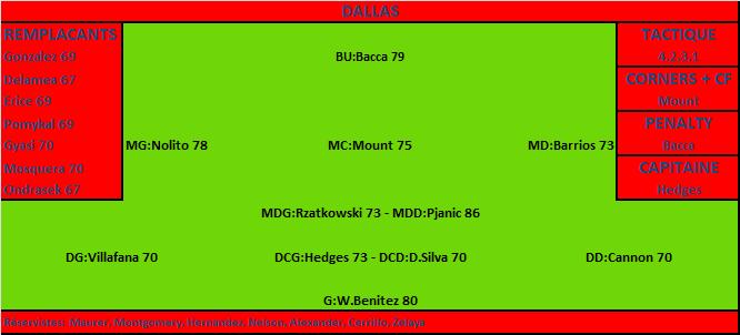Compo S1 MLS avant Jeudi 20h  Dallas11