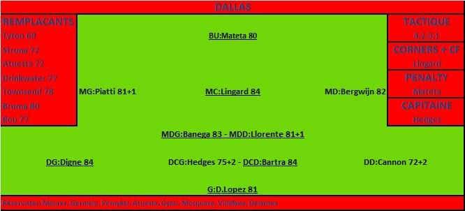 Compo MLS  S3 avant Mercredi 20h  Dallas17