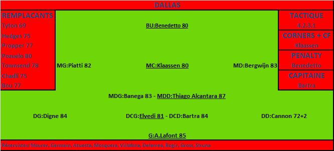 Compo MLS  S4 avant Dimanche 20H Dallas20