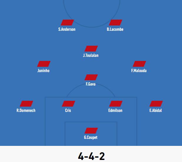 Vos 11 de légende par club Lyon10