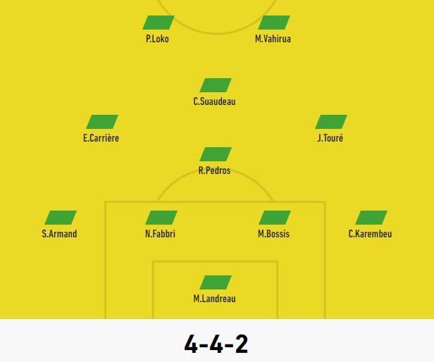 Vos 11 de légende par club Nantes10