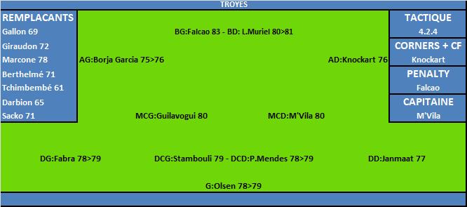 Compo J12 jusqu'a Mardi 20h   Troyes29