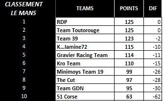 Compte rendu WCF saison 2015 - Page 4 Lm_t10