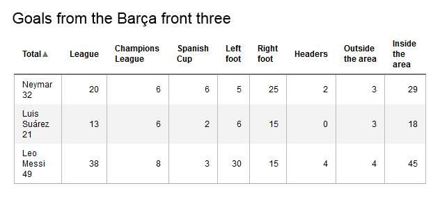 Spécial Messi et FCBarcelone (Part 2) - Page 11 Captur43