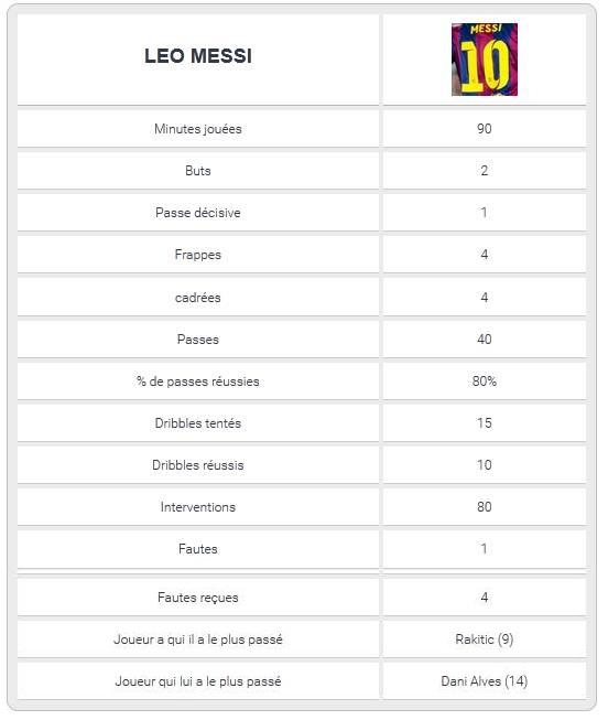 Spécial Messi et FCBarcelone (Part 2) - Page 12 Captur49
