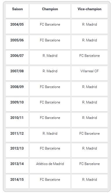 Spécial Messi et FCBarcelone (Part 2) - Page 13 Captur58