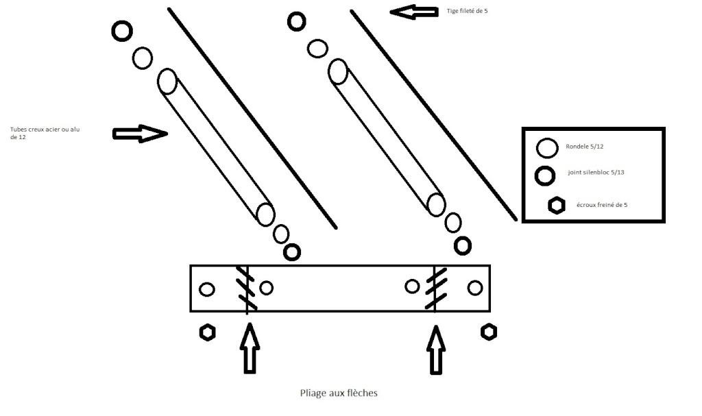 Saut de vent SD 1290 R - Page 5 Suppor10