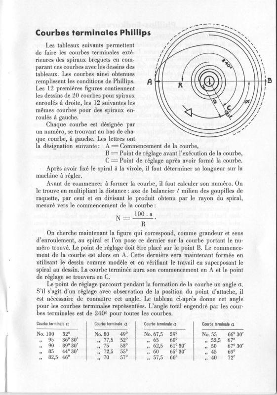vacheron - Gousset Vacheron & Constantin  - Page 2 Courbe10