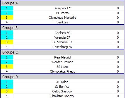 Ligue Des Champions 2007-2008 Groupe10
