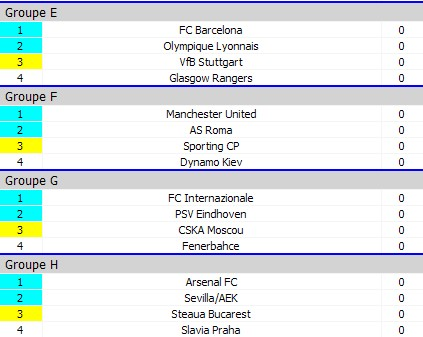 Ligue Des Champions 2007-2008 Gtoupr10